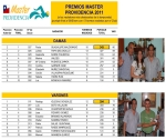 Premios MP 2011